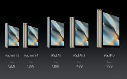 Nykyinen iPad-mallisto