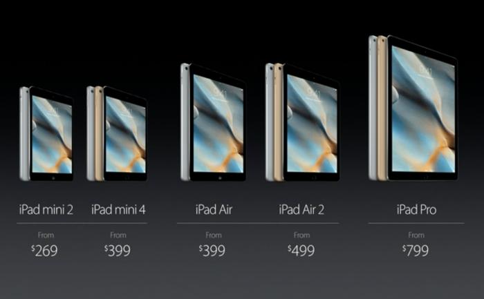 Uusi iPad-mallisto