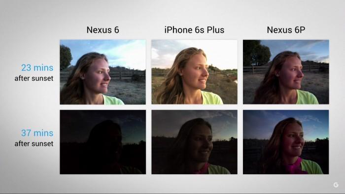 Nexus 6P valokuvaus