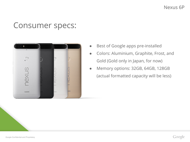 Lisää Nexus 6P -tietoja