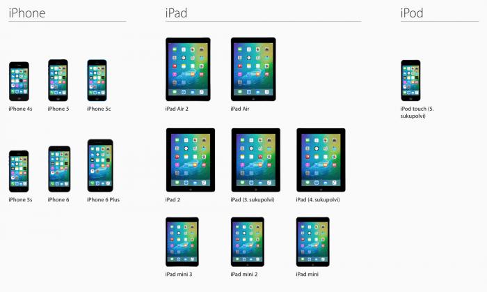 iOS 9:ään päivittyvät aiemmat laitteet
