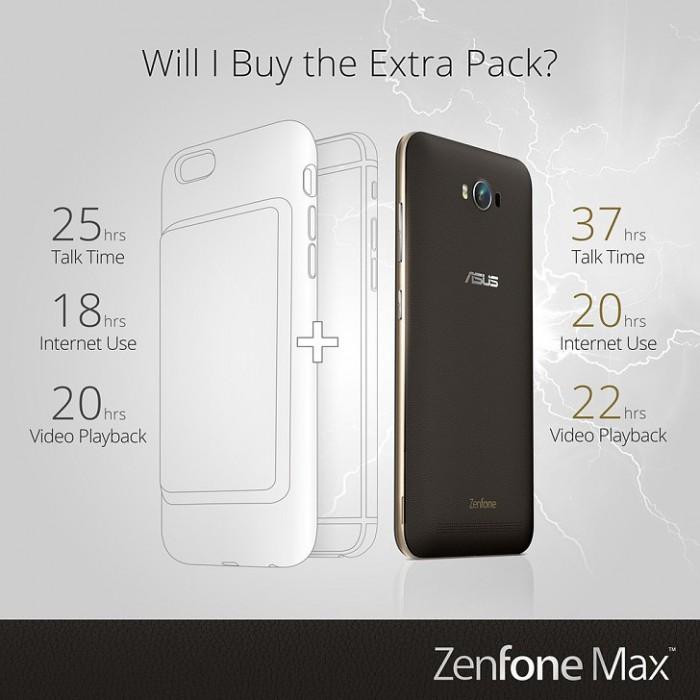 Asus Zenfone Max Apple