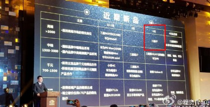 China Mobile paljasti Samsung Galaxy S7:n julkaisuaikataulun.