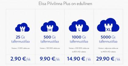 Elisa Pilvilinna Plus