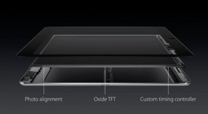 9,7 tuuman uuden iPad Pron näyttörakenne seuraa aiemman 12,9 tuuman iPad Pron linjoilla. Näyttöä ajaa Applen oma ohjain, ja näytön virkistystaajuus vaihtelee mikä pienentää turhaa virrankulutusta.
