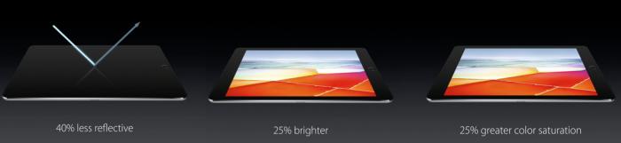 iPad Pron näyttö on kehittynyt muutenkin edeltävästä iPad Air 2:sta.
