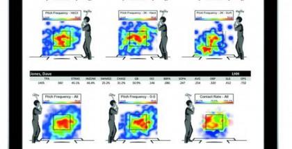 Applen ja MLB:n sovellus näyttää muun muassa graafeja lyöjien aiemmista osumista.