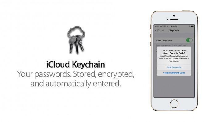 iCloud-avainnippu