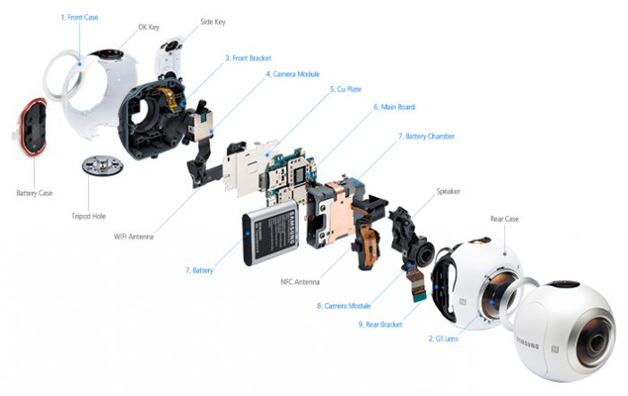 Samsungin Gear 360 -kameran rakenne esittelyssä.