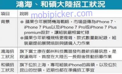 Viittaukset eri iPhone 7 -malleihin Mobipickeriltä.