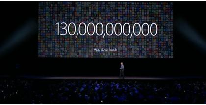Apple kertoi kesällä WWDC 2016 -tapahtumassa App Storesta ladatun sovelluksia jo 130 miljardia kertaa. Eri sovelluksia oli tarjolla tuolloin kaksi miljoonaa.