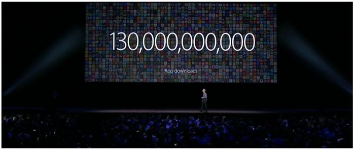 Apple WWDC 2016 Tim Cook