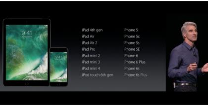 Nämä laitteet saavat iOS 10 -päivityksen.