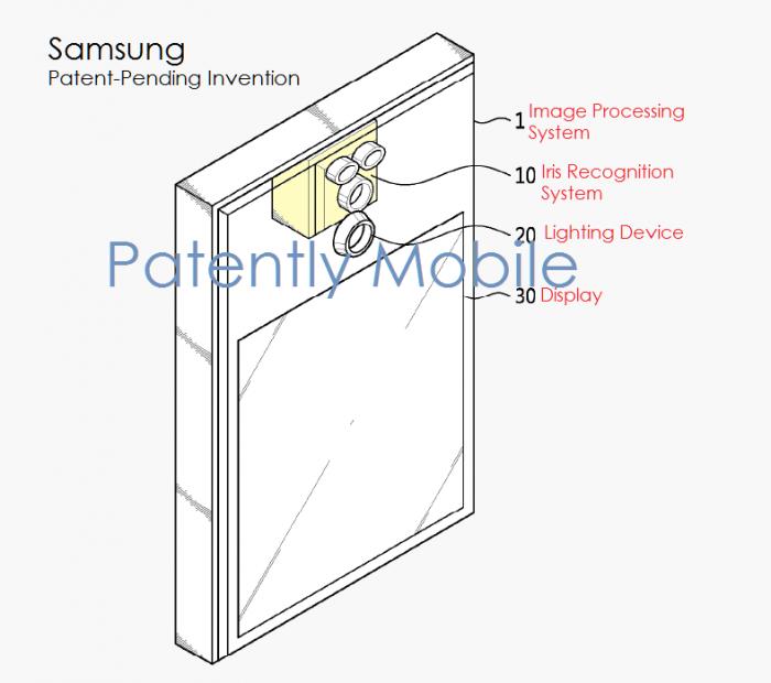 Samsungin patenttihakemus iirisskannerille.