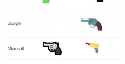 Eri versiot pistooliemojista. Applen ja Microsoftin osalta vasemmalla uudet emojit ja oikealla niitä edeltäneet.