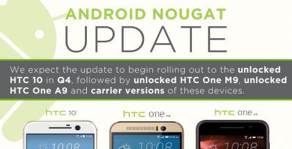 HTC tarjoilee Nougatia ainakin kolmelle ylemmän luokan älypuhelimelleen.