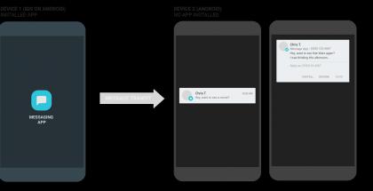 Näin Androidin viestien esikatseluilmoitukset toimivat.