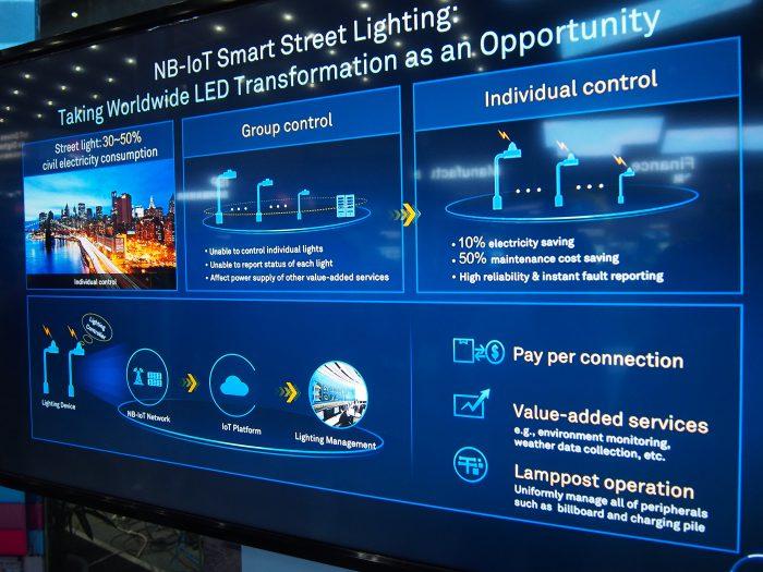 Huawei esitteli Philipsin kanssa kehittämäänsä uutta älykkään valaistuksen järjestelmäkokonaisuutta.