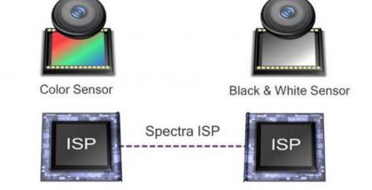 Qualcommin Clear Sight -kaksoiskameraratkaisun idea.