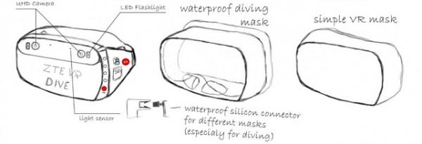 Vedenalaisesti toimiva VR-silmikko.