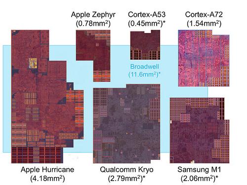 Applen A10 Hurricane vastaan Exynos Snapdragon