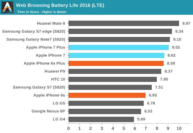 iphone_7_battery_lte
