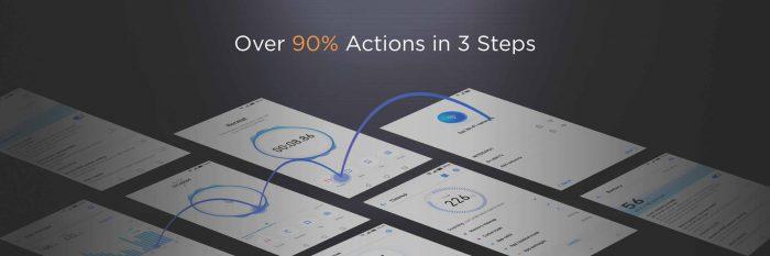 Yli 90 prosenttia EMUI 5.0:n toiminnoista on alle 3 askeleen päässä.