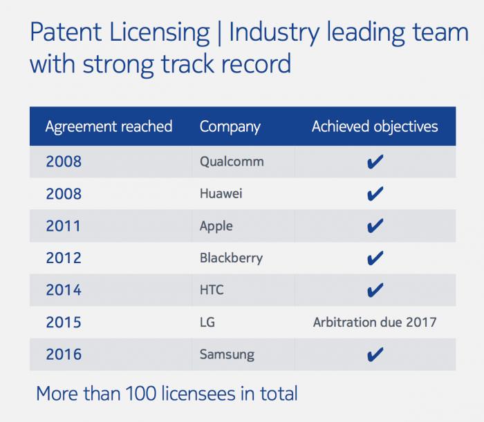 Nokian solmimat merkittävät patenttilisensointisopimukset.