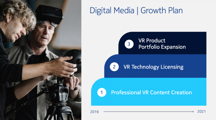 Nokia voi laajentaa VR-tuoteperhettään uusilla tuotteilla.