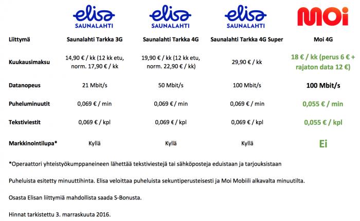 elisa_moi_update
