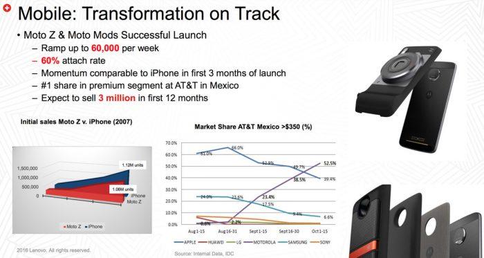 Lenovo kertoi Moto Z:n lanseerauksesta.