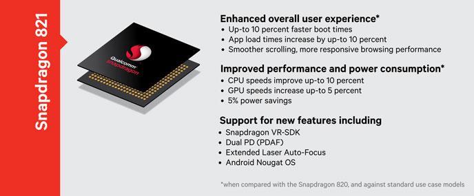 Näin Qualcomm esittelee OnePlus 3T:stä löytyvän Snapdragon 821 -piirin.