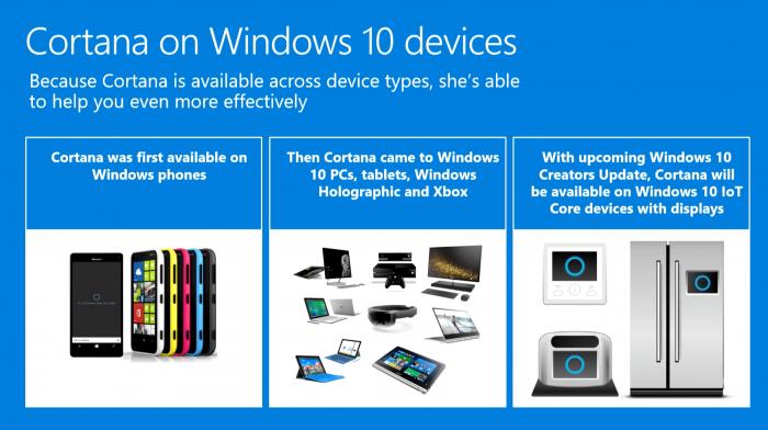 Cortana on laajentumassa seuraavaksi Windows 10 IoT Core -laitteisiin.