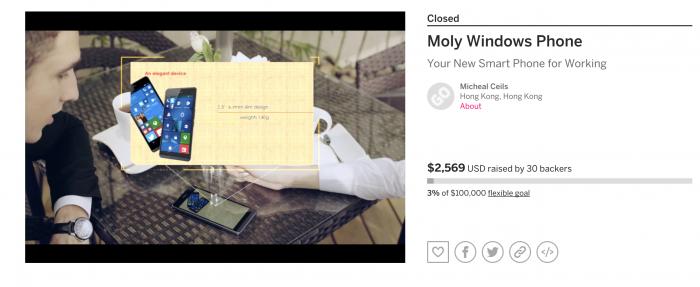Moly X1:tä kaupattiin joukkorahoitussivusto Indiegogossa.