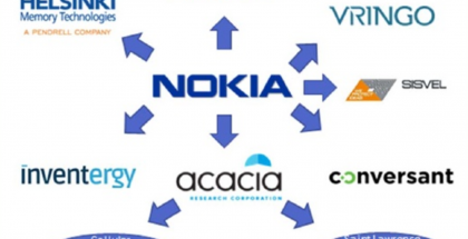 Nokia on siirtänyt patenttejaan lukuisille muille yhtiöille. Näistä Applen kimppuun ovat käyneet erityisesti Acacia ja Conversant. Osa muista yhtiöistä on hakenut korvauksia vastaavin keinoin muilta puhelinvalmistajilta.