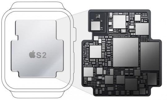 Apple Watch Series 2:n merkittävin uudistus on uusi Apple S2 -piiri.