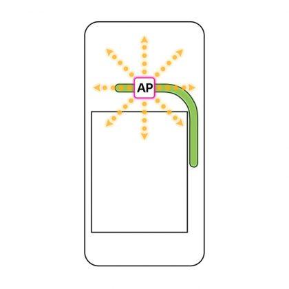 Näin lämpöputki toimii: havainnollistava kuva kertoo lämmön siirtymisestä sen syntykohteesta haluttuun paikkaan puhelimessa.
