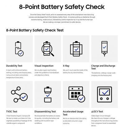 Samsungin uusi 8-kohtainen turvallisuustarkistus.