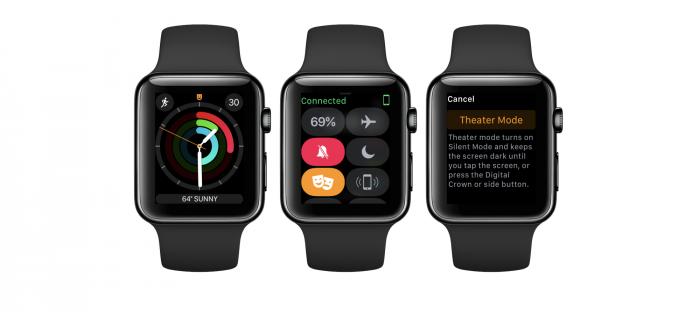 watchOS 3.2 tuo uuden teatteritilan.