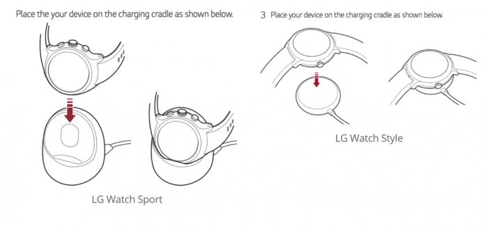 Erilaiset lataustavat LG Watch Sportille ja LG Watch Stylelle.