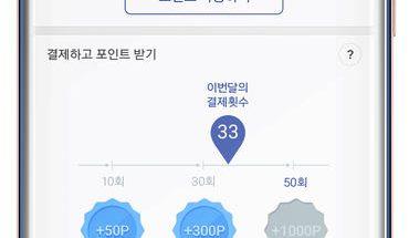Samsung Pay Rewards tarjoaa etuja Samsungin kumppanikauppiailta.