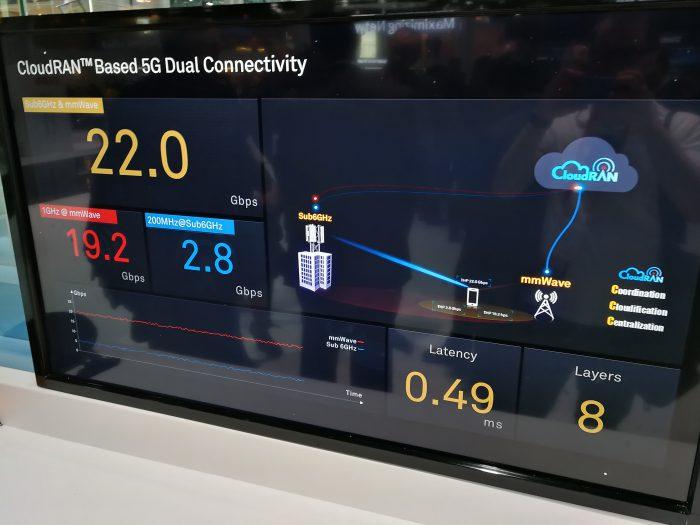 Nopeuksien nousu on yksi - mutta vain yksi - 5G-verkkojen edistysaskeleista.