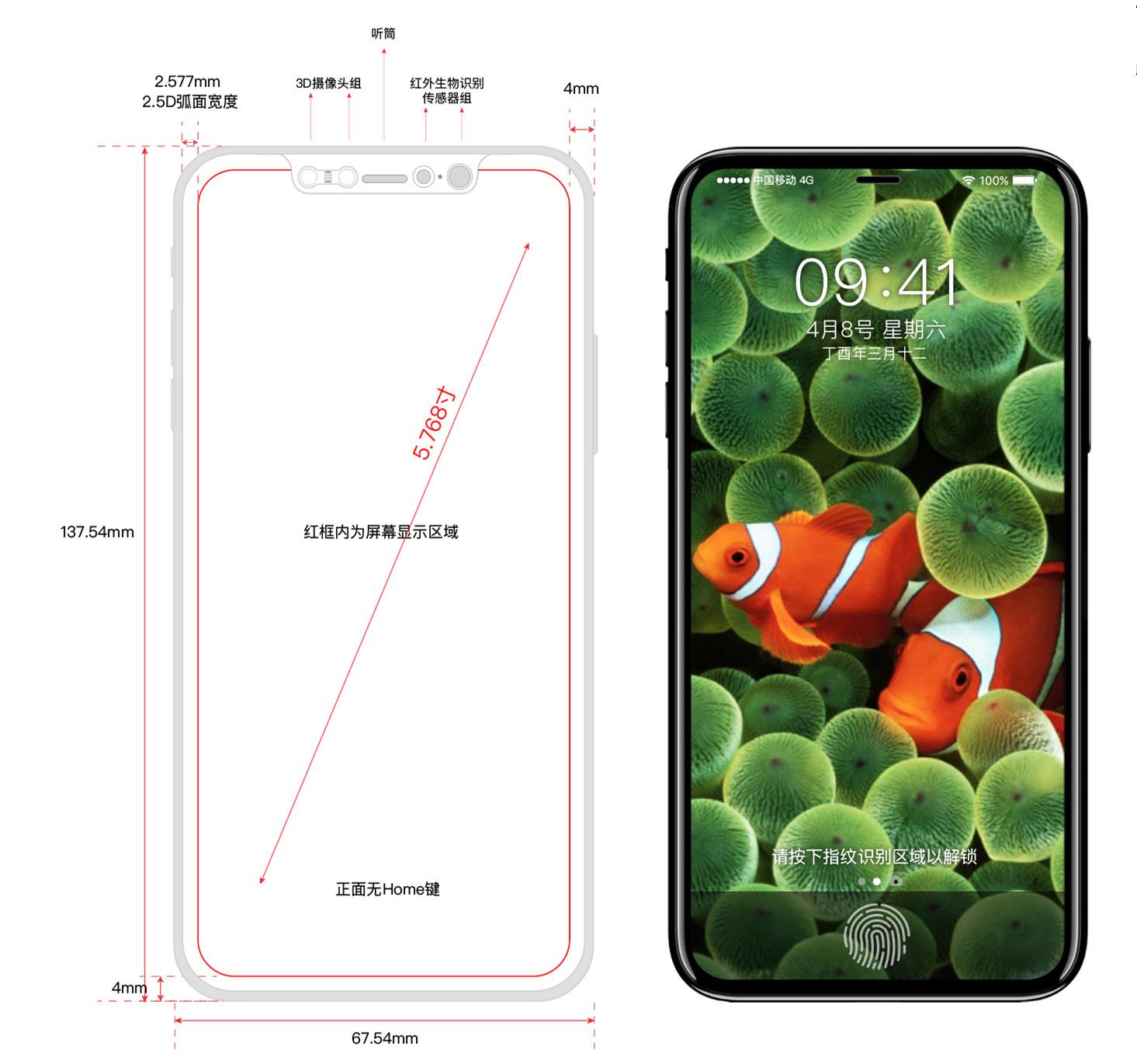 Jos Applen suunnitelmat toteutuvat, tällainen uudesta huippu-iPhonesta pitäisi tulla.