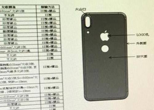 iPhone 8 mallikuva