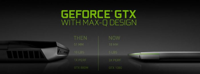 NVIDIA GeForce Max-Q.