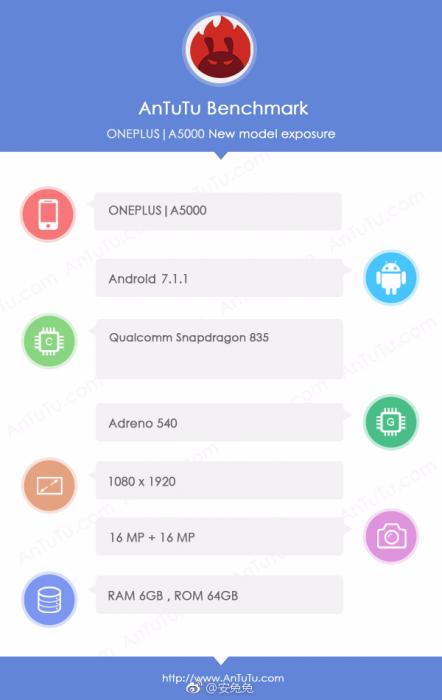 OnePlus 5 AnTuTussa.