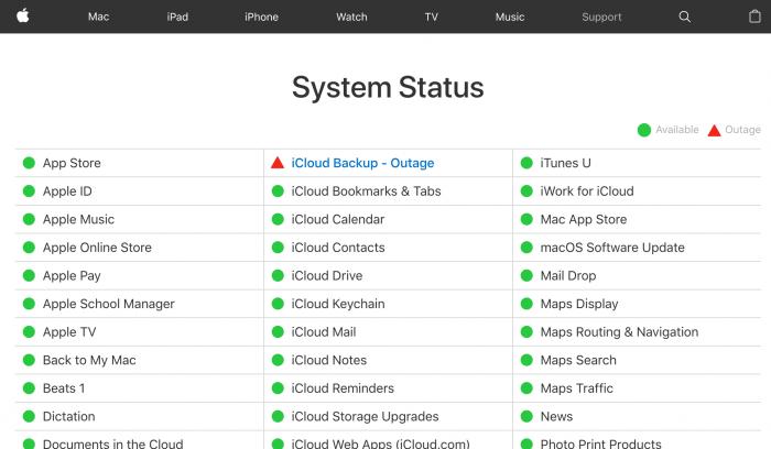 Applen iCloud-varmuuskopioissa on ollut ongelmia.