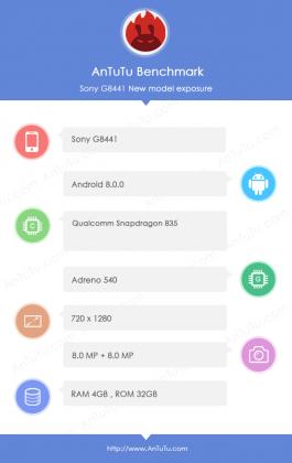 Sony G8441 AnTuTussa.