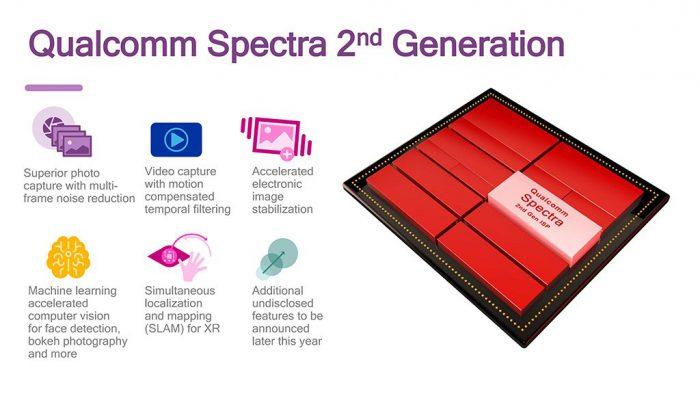 Qualcommin toisen sukupolven Spectra-teknologia tuo uutta älykkyyttä.
