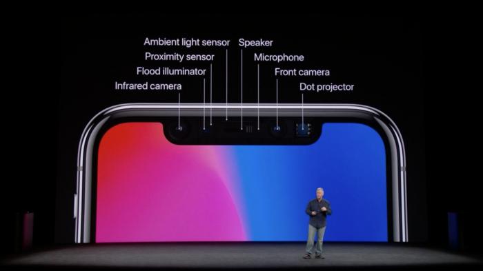 Face ID:n toiminta perustuu iPhone X:n näyttölovesta löytyviin sensoreihin.